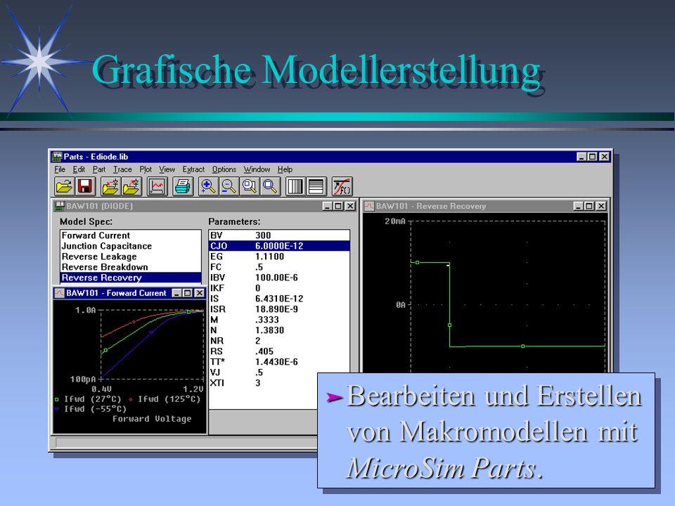 Grafische Modellerstellung