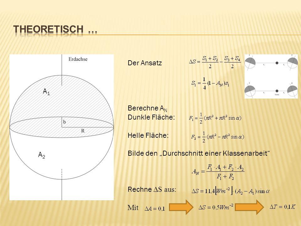 Theoretisch … Der Ansatz Berechne AN Dunkle Fläche: A1 Helle Fläche: