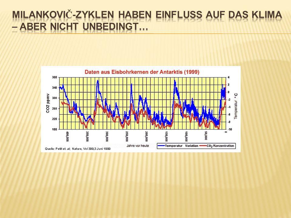 MilankoviČ-Zyklen haben Einfluss auf das Klima – aber nicht unbedingt…