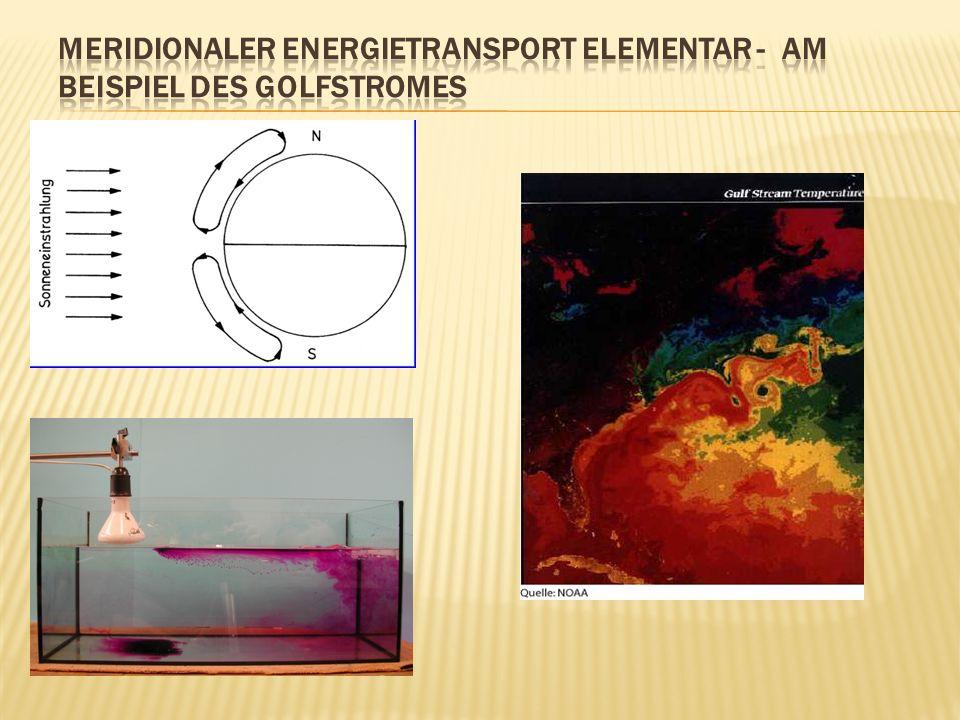 Meridionaler Energietransport elementar - am Beispiel des Golfstromes