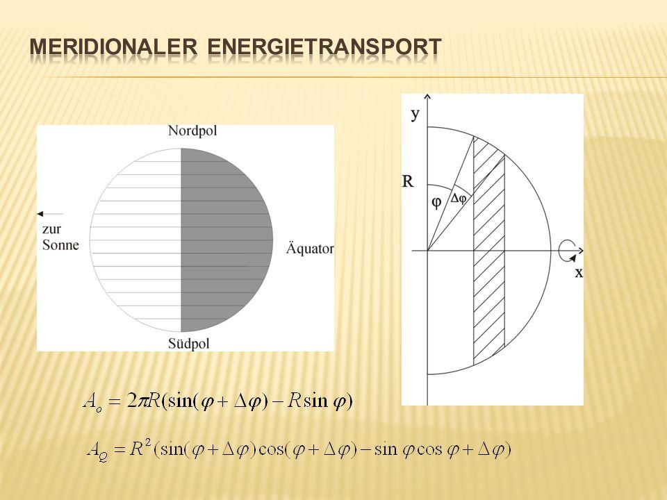 Meridionaler Energietransport