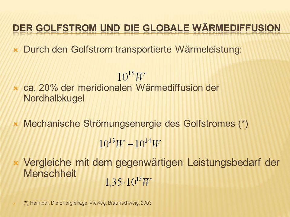 Der Golfstrom und die globale Wärmediffusion