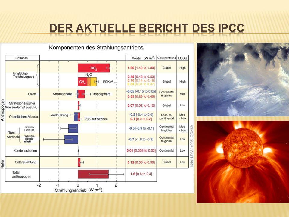 Der aktuelle Bericht des IPCC