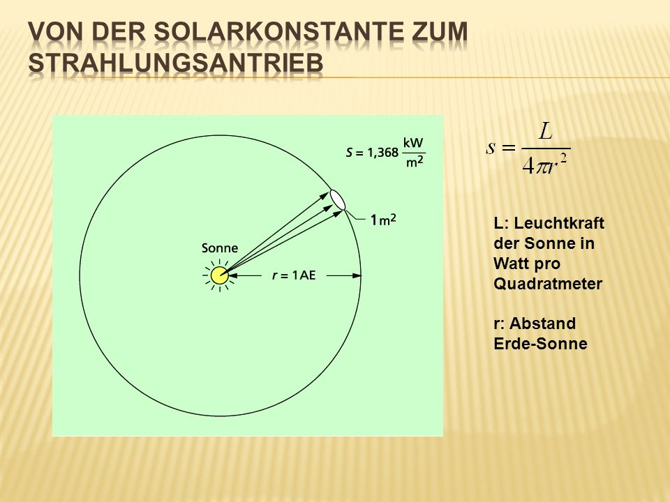 Von der Solarkonstante zum Strahlungsantrieb
