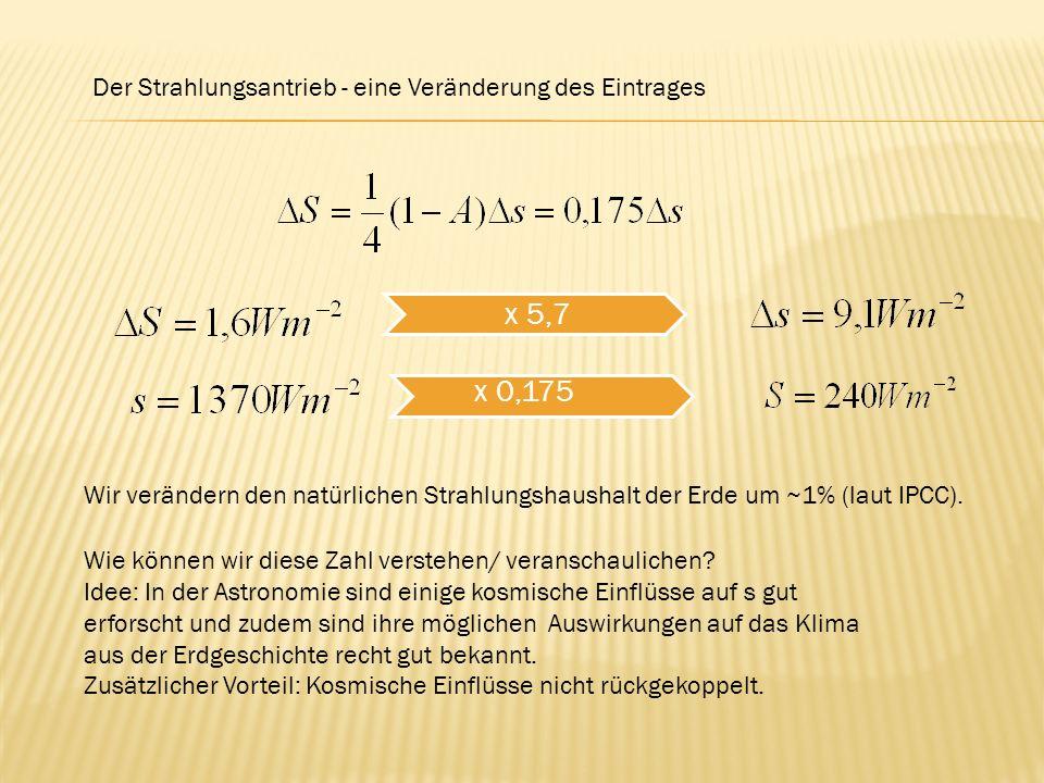 x 0,175 Der Strahlungsantrieb - eine Veränderung des Eintrages