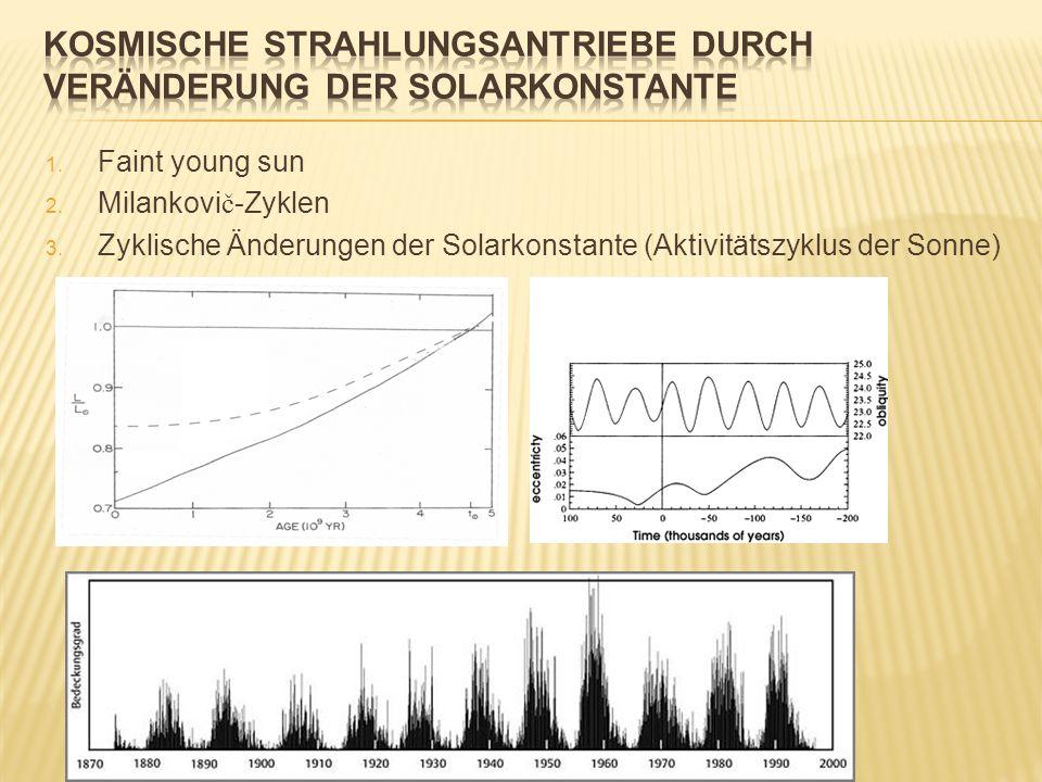 Kosmische Strahlungsantriebe durch Veränderung der SOLARKONSTANTE