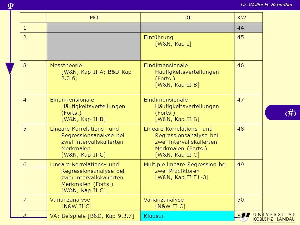Semesterübersicht WS 2003/04