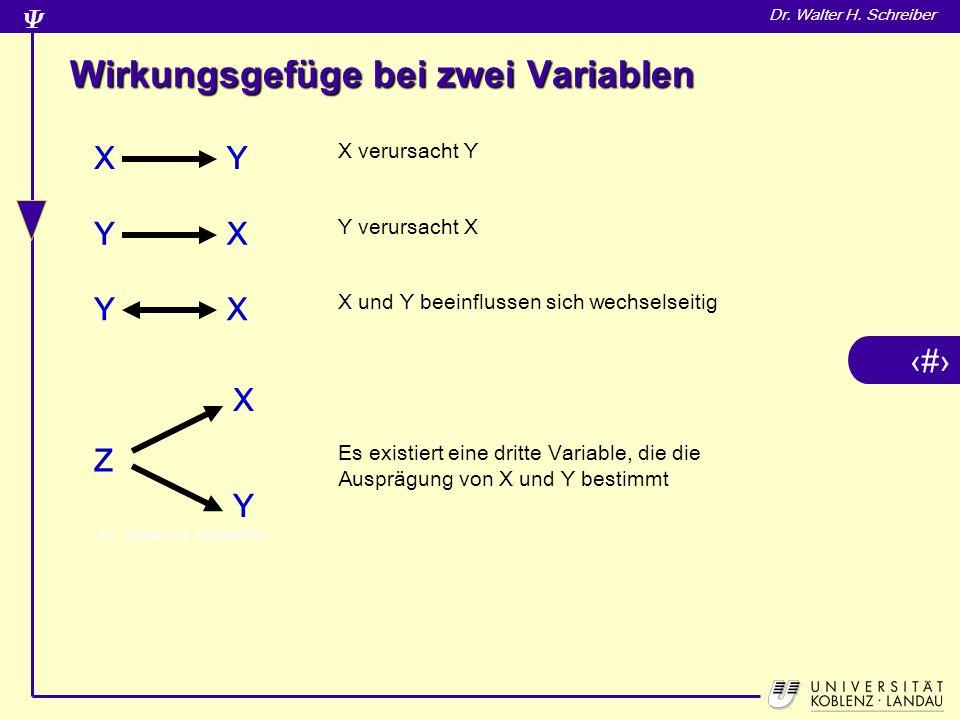 Wirkungsgefüge bei zwei Variablen