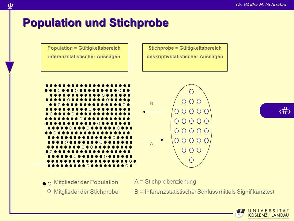 Population und Stichprobe