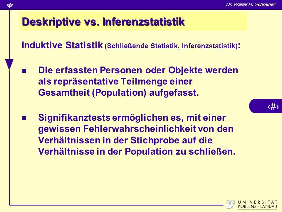 Deskriptive vs. Inferenzstatistik