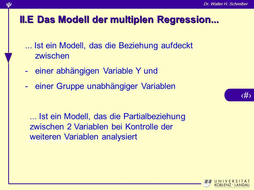 II.E Das Modell der multiplen Regression...