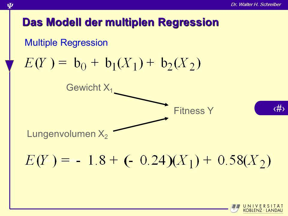 Das Modell der multiplen Regression