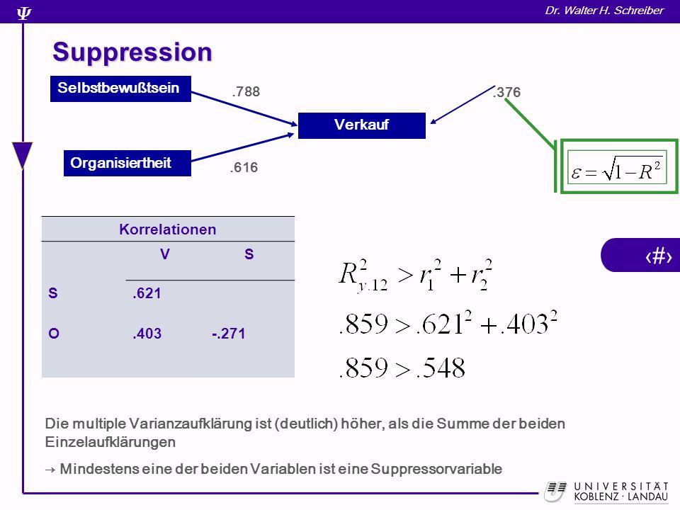 Suppression Verkauf Organisiertheit Selbstbewußtsein Korrelationen V S