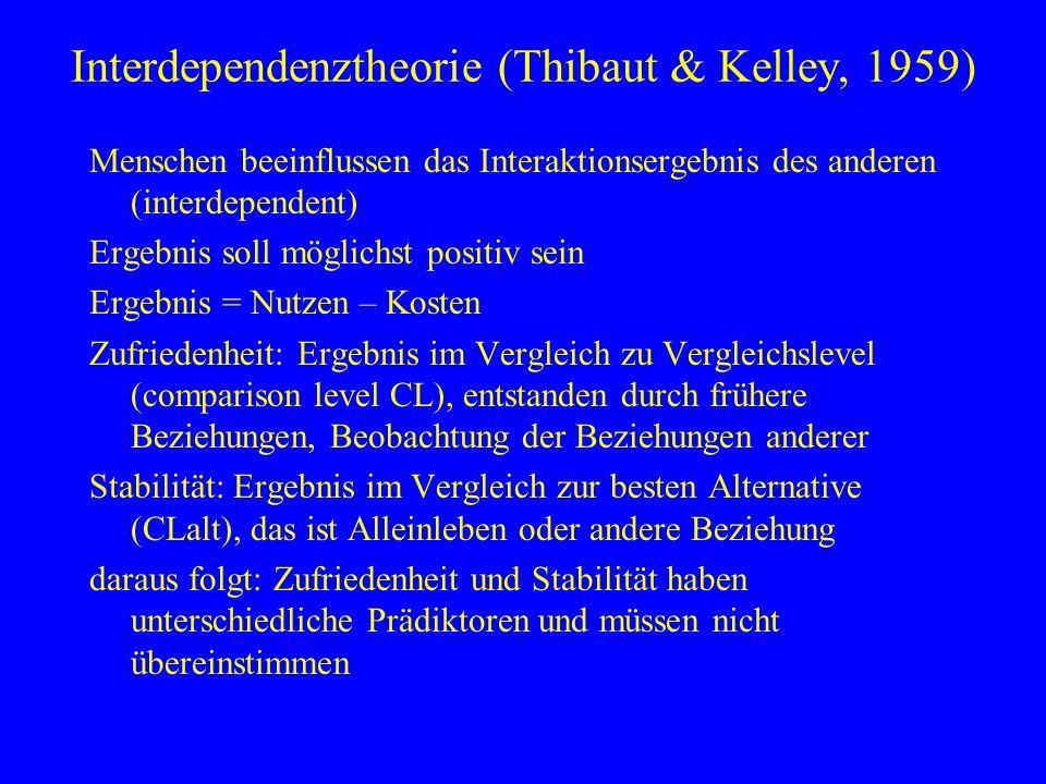 Interdependenztheorie (Thibaut & Kelley, 1959)
