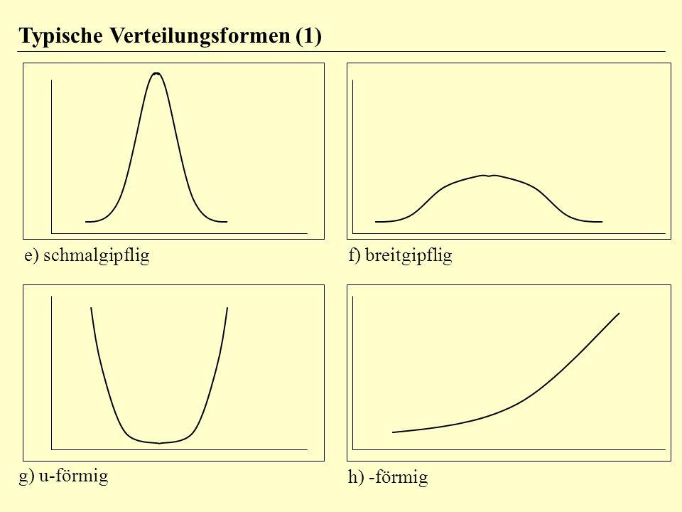 Typische Verteilungsformen (1)