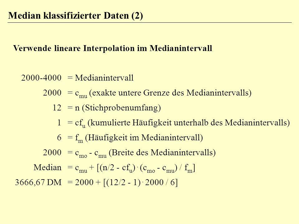 Median klassifizierter Daten (2)