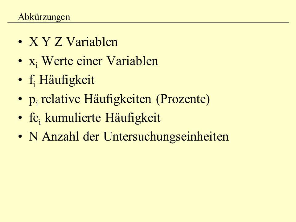 xi Werte einer Variablen fi Häufigkeit