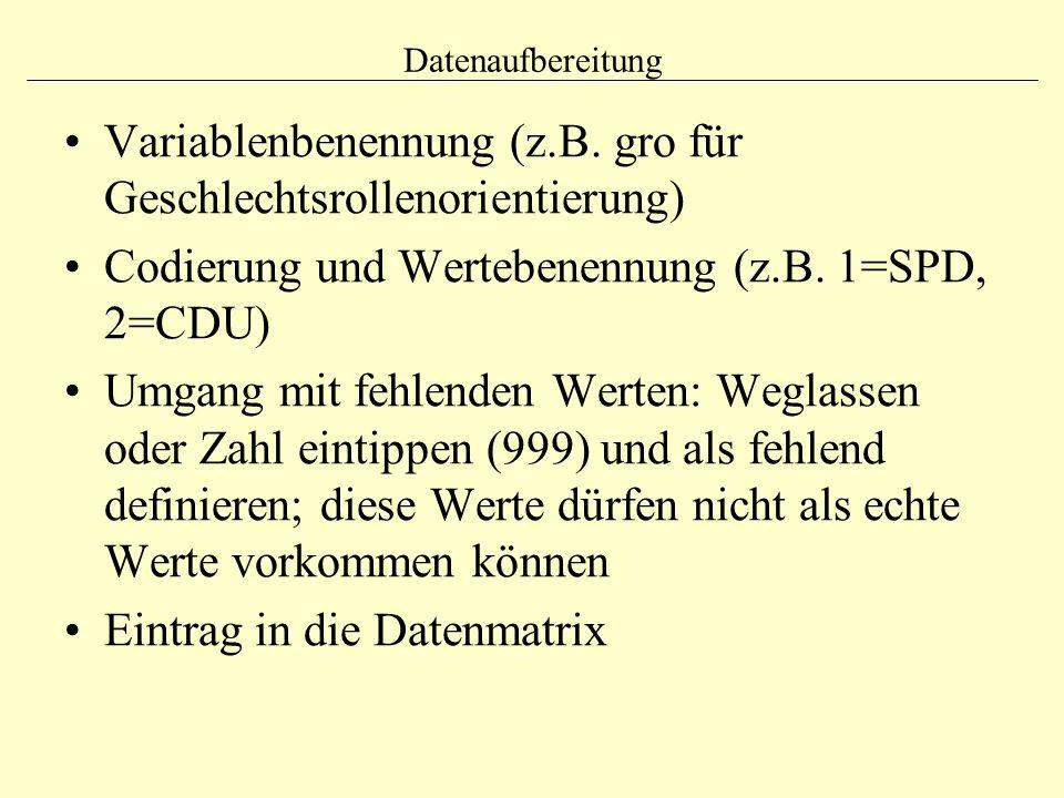 Variablenbenennung (z.B. gro für Geschlechtsrollenorientierung)