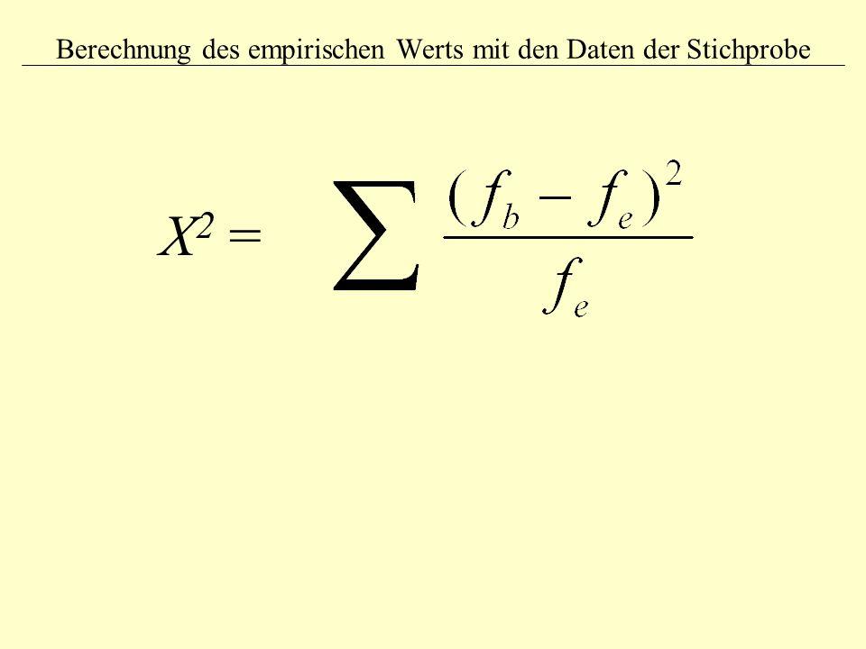 Berechnung des empirischen Werts mit den Daten der Stichprobe