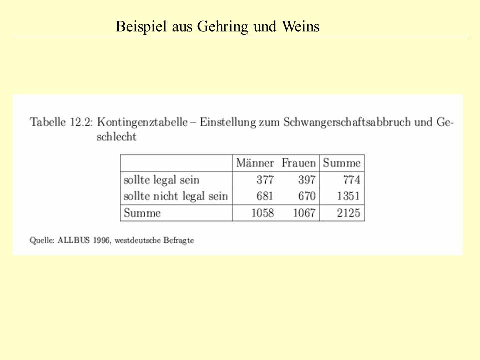 Beispiel aus Gehring und Weins