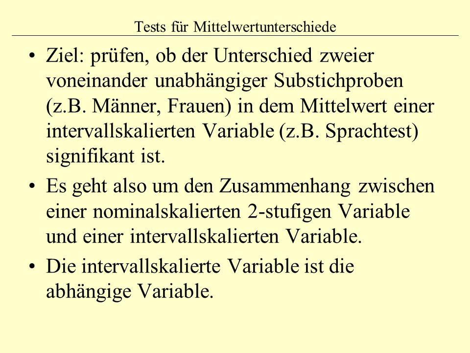 Tests für Mittelwertunterschiede