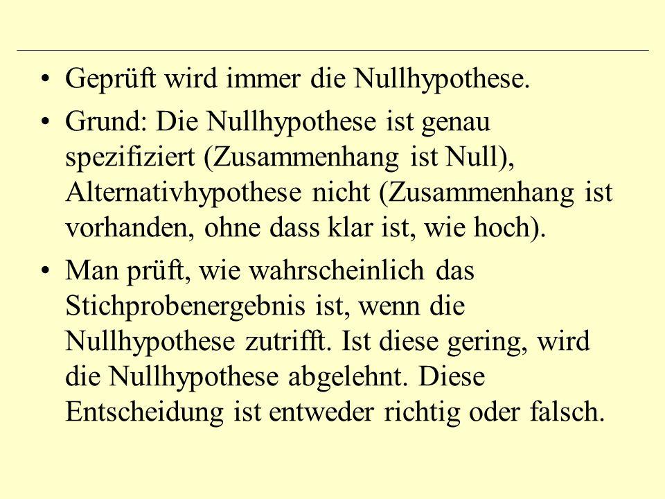 Geprüft wird immer die Nullhypothese.