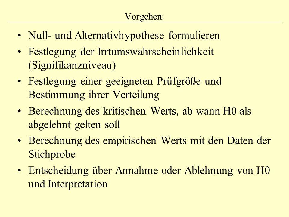 Null- und Alternativhypothese formulieren