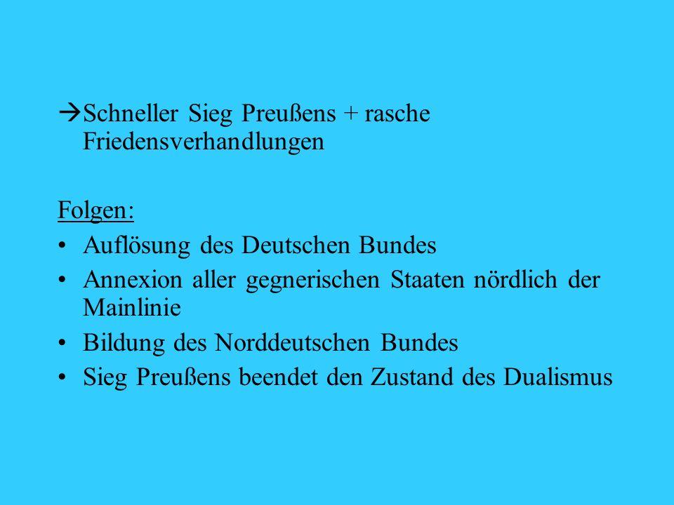 Schneller Sieg Preußens + rasche Friedensverhandlungen
