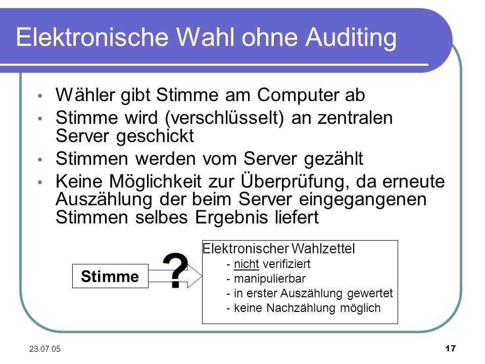 Elektronische Wahl ohne Auditing