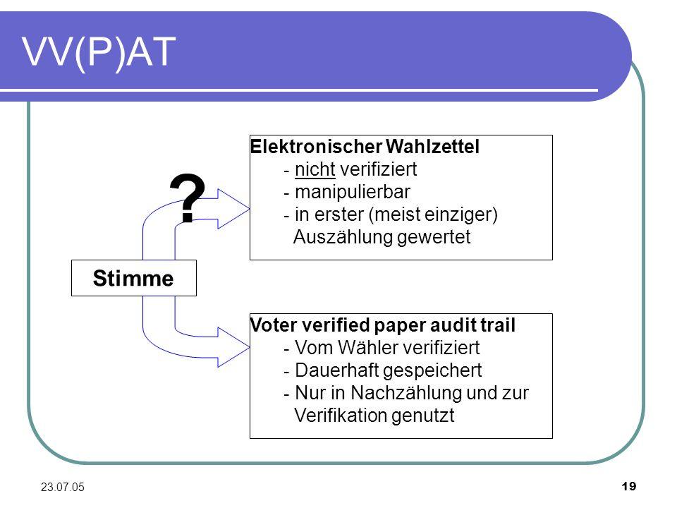VV(P)AT Stimme Elektronischer Wahlzettel nicht verifiziert