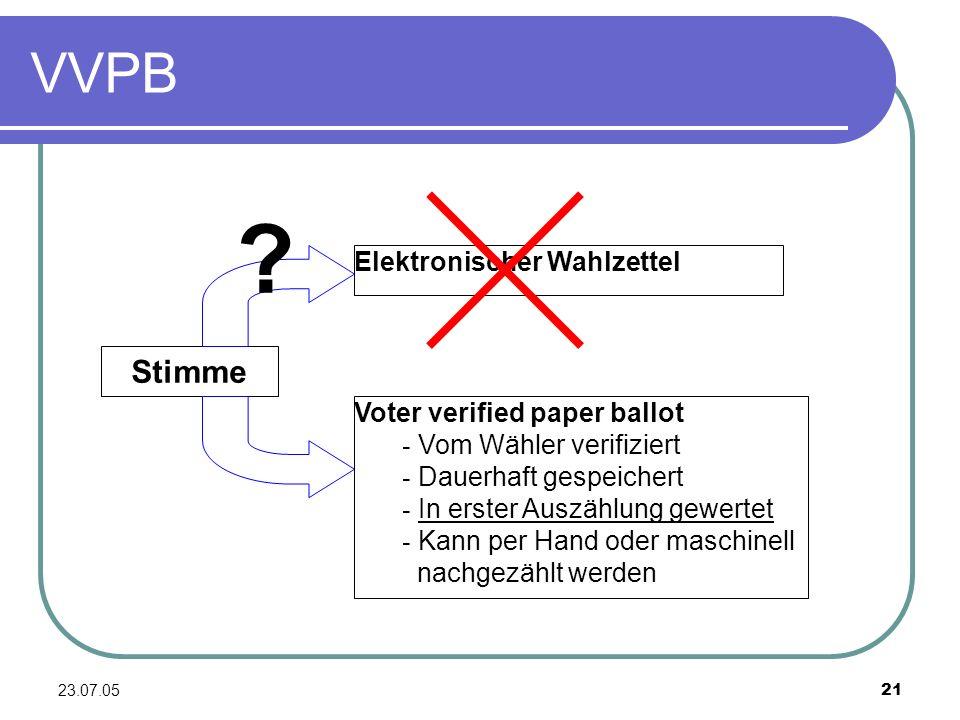 VVPB Stimme Elektronischer Wahlzettel Voter verified paper ballot