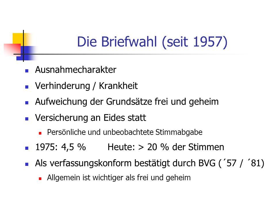 Die Briefwahl (seit 1957) Ausnahmecharakter Verhinderung / Krankheit