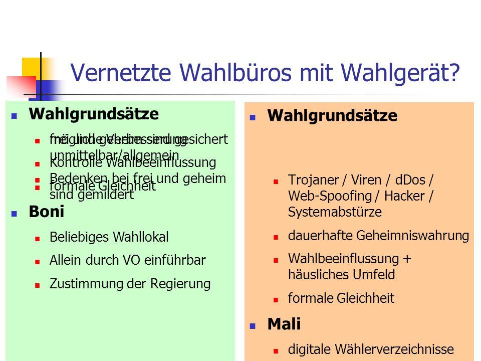 Vernetzte Wahlbüros mit Wahlgerät