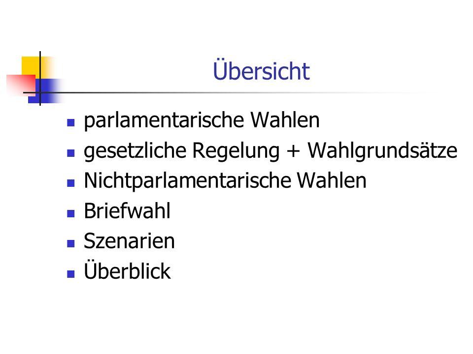 Übersicht parlamentarische Wahlen