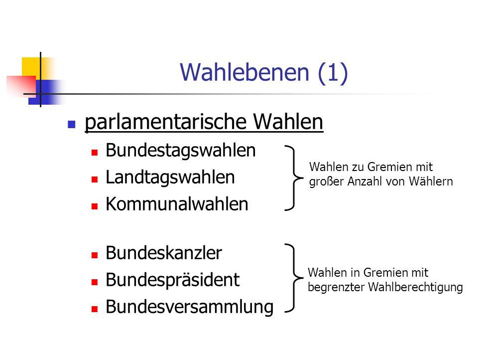 Wahlebenen (1) parlamentarische Wahlen Bundestagswahlen Landtagswahlen