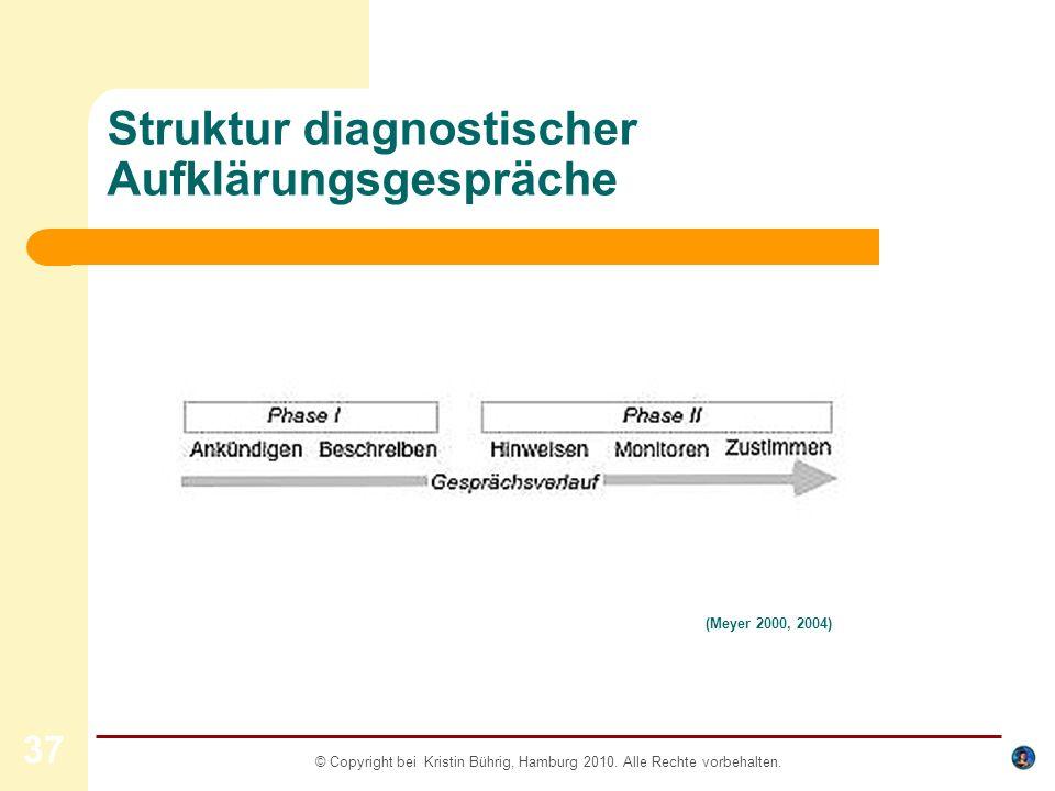 Struktur diagnostischer Aufklärungsgespräche