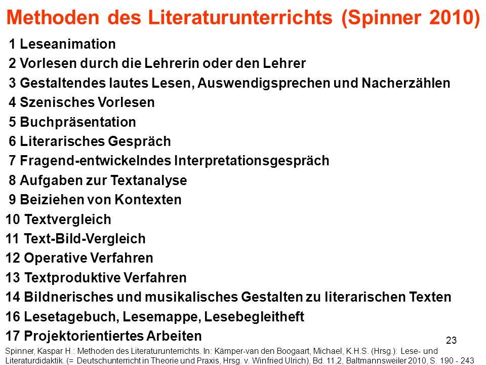 Methoden des Literaturunterrichts (Spinner 2010)
