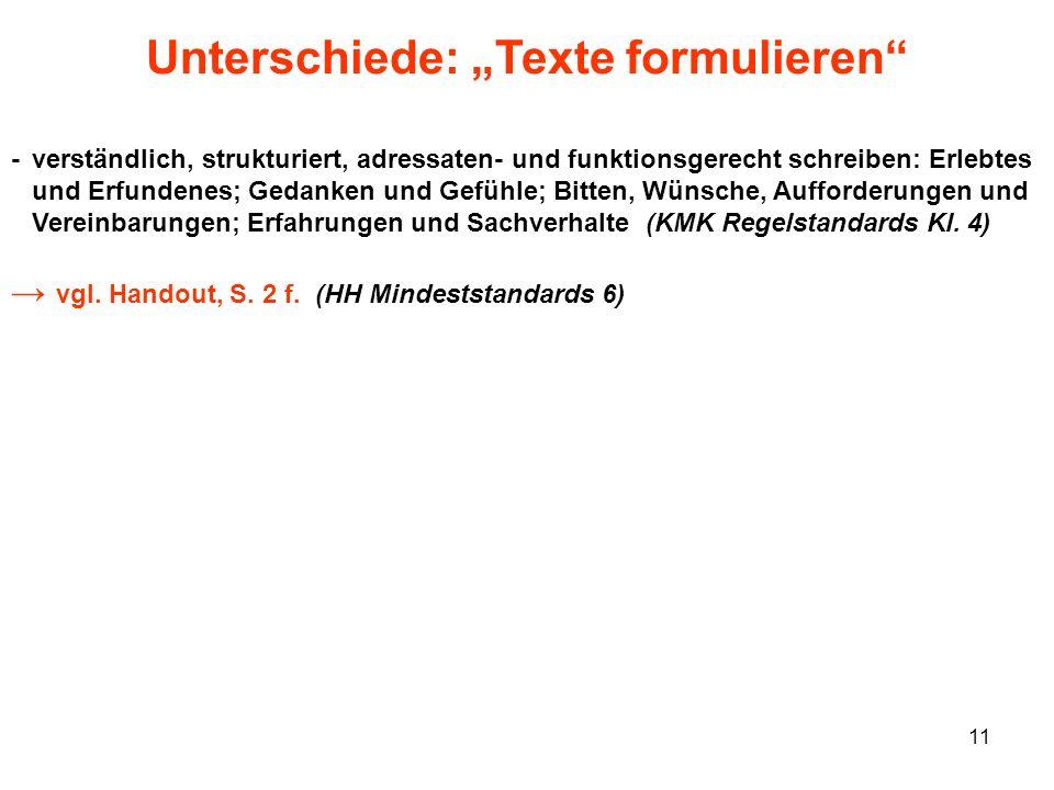"""Unterschiede: """"Texte formulieren"""