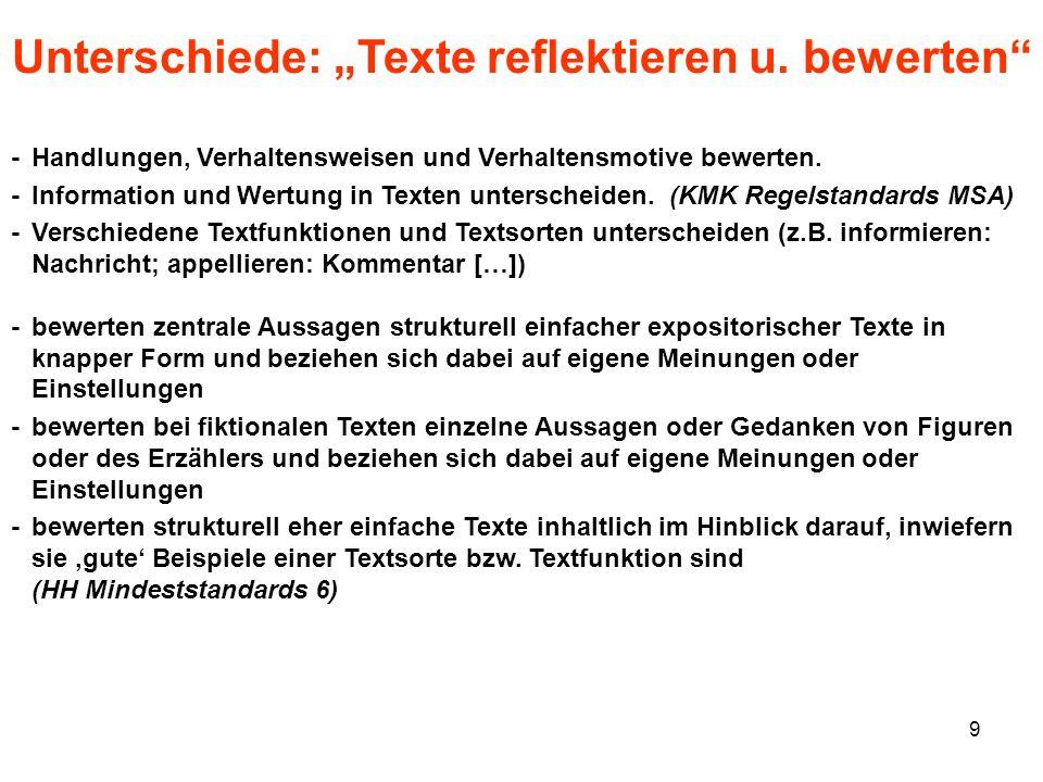 """Unterschiede: """"Texte reflektieren u. bewerten"""