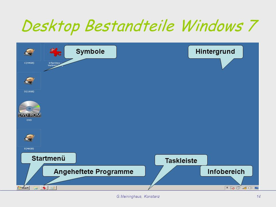 Desktop Bestandteile Windows 7