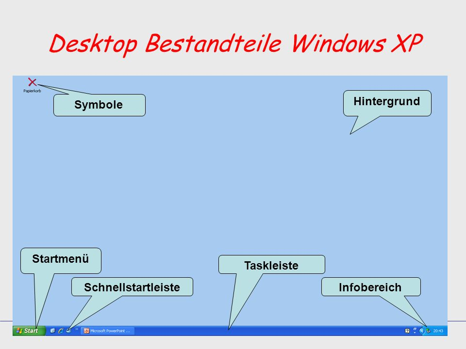 Desktop Bestandteile Windows XP