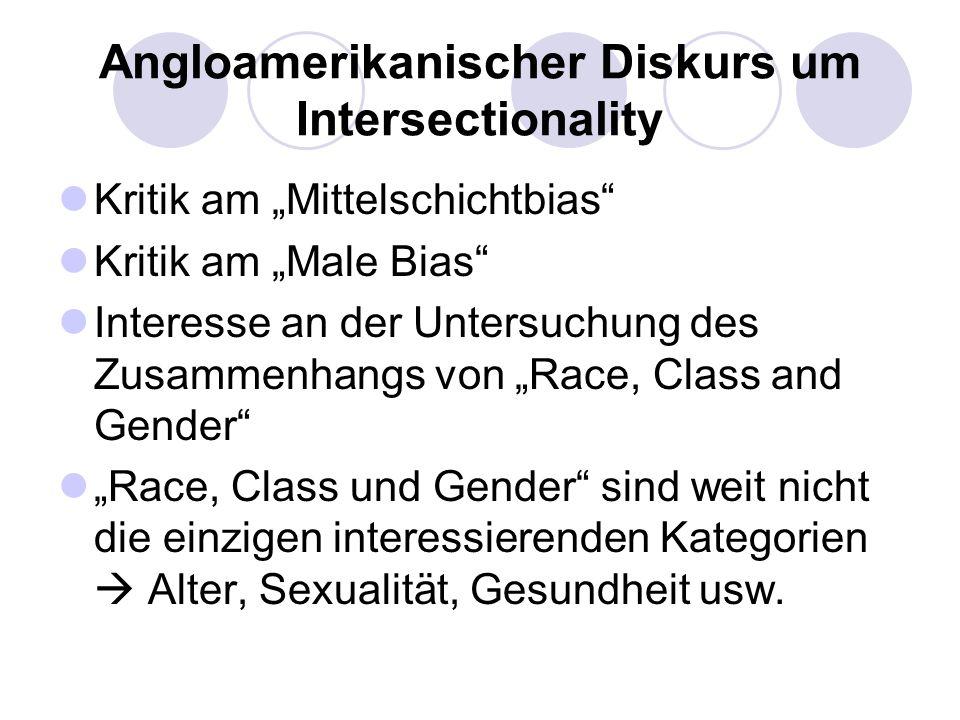 Angloamerikanischer Diskurs um Intersectionality