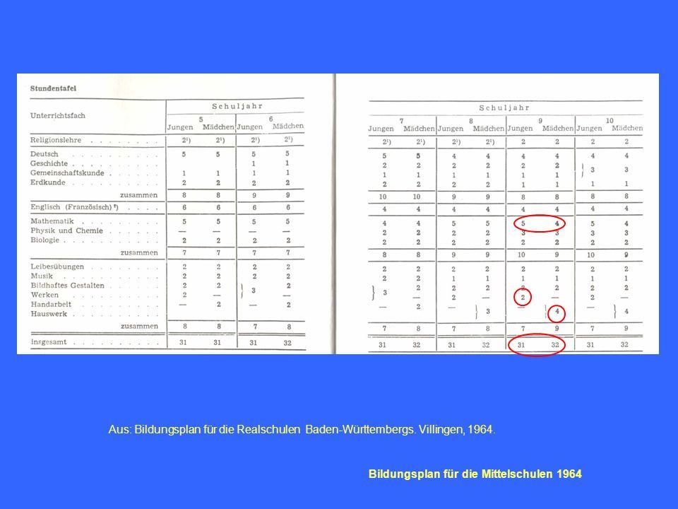 Aus: Bildungsplan für die Realschulen Baden-Württembergs