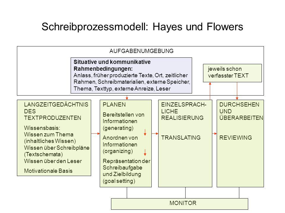 Schreibprozessmodell: Hayes und Flowers