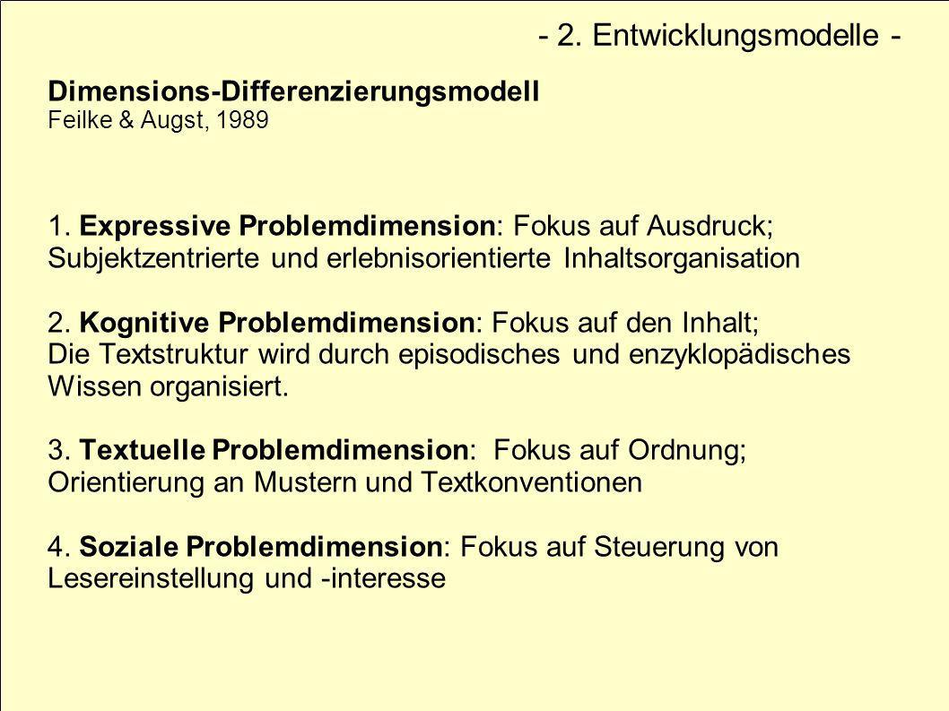 Dimensions-Differenzierungsmodell Feilke & Augst, 1989