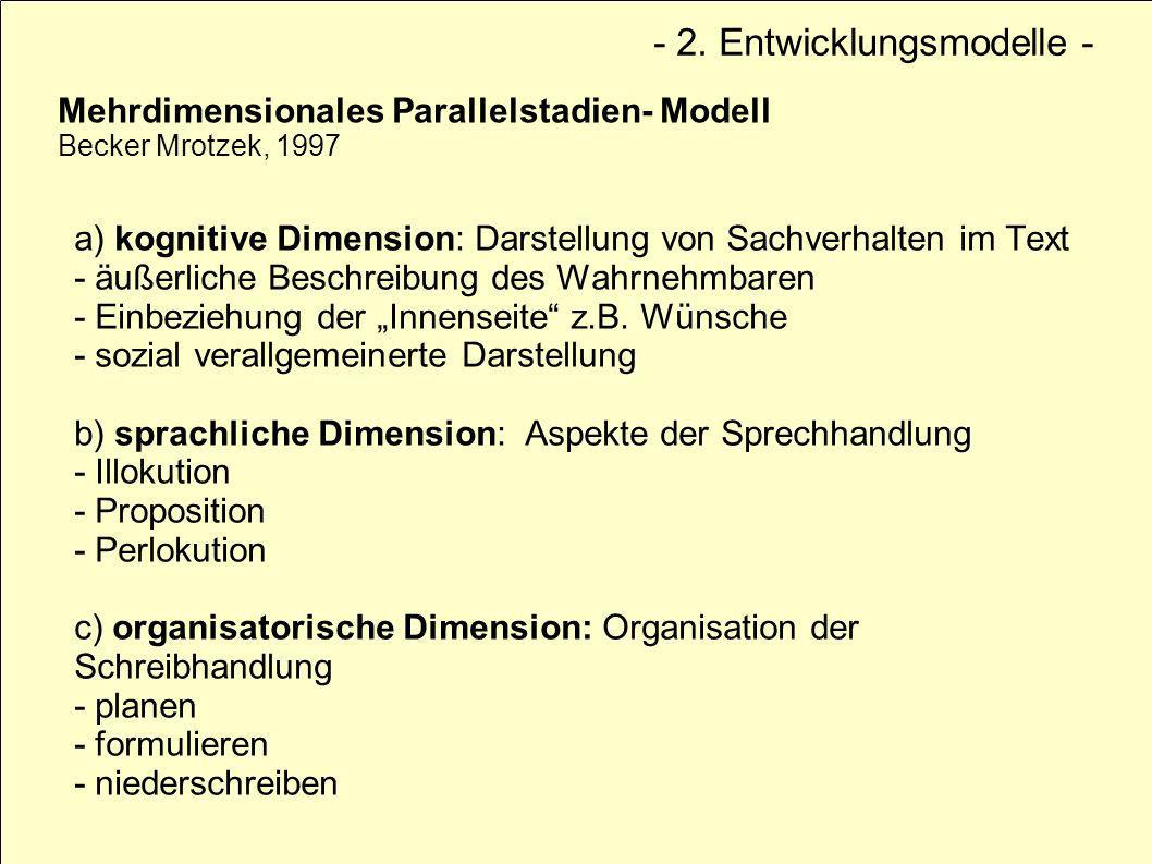 Mehrdimensionales Parallelstadien- Modell Becker Mrotzek, 1997
