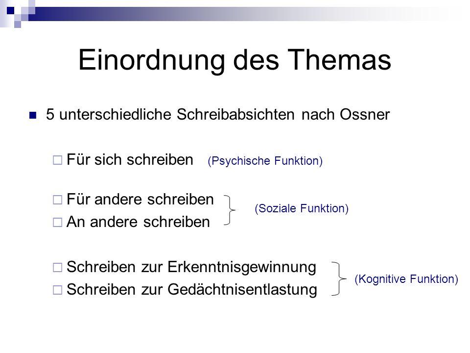 Einordnung des Themas 5 unterschiedliche Schreibabsichten nach Ossner