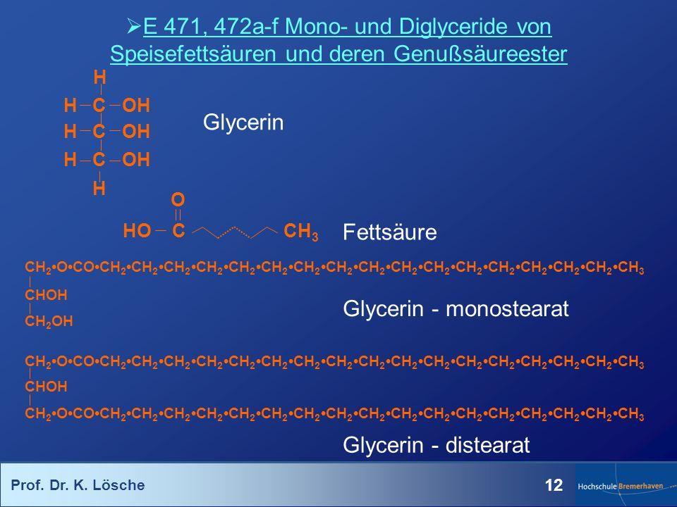 Glycerin - monostearat