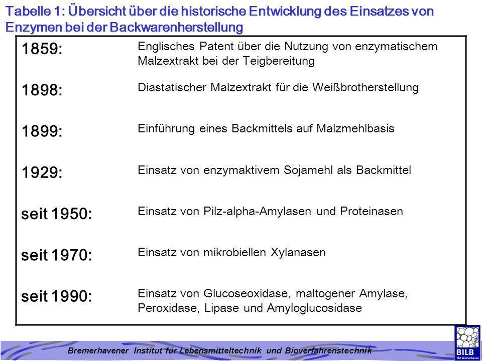 Tabelle 1: Übersicht über die historische Entwicklung des Einsatzes von Enzymen bei der Backwarenherstellung