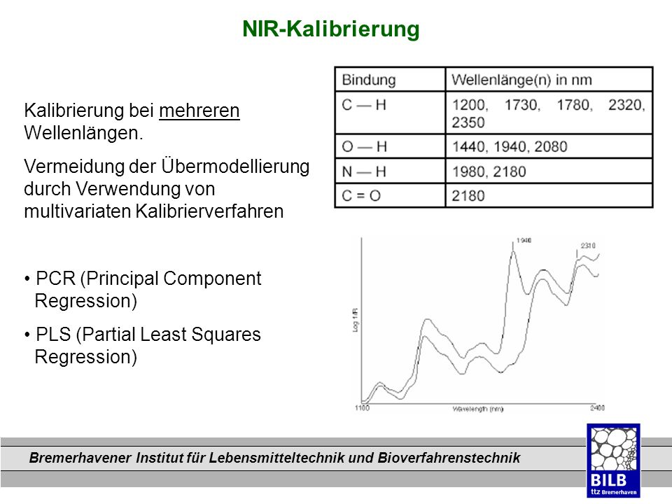NIR-Kalibrierung Kalibrierung bei mehreren Wellenlängen.